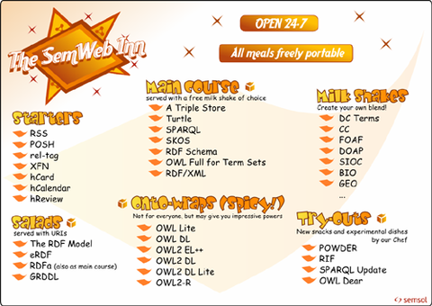 semweb_menu.png